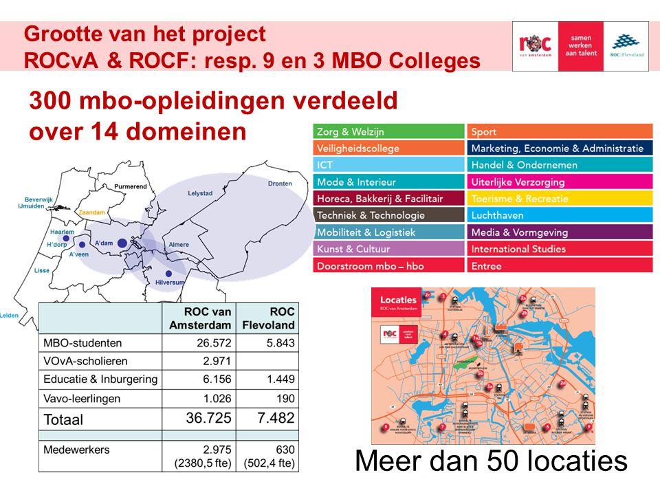 Grootte van het project ROCvA & ROCF: resp. 9 en 3 MBO Colleges 300 mbo-opleidingen verdeeld over 14 domeinen Meer dan 50 locaties
