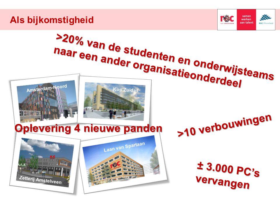 Als bijkomstigheid Laan van Spartaan Amsterdam-Noord Zetterij Amstelveen Kop Zuidas Oplevering 4 nieuwe panden >20% van de studenten en onderwijsteams