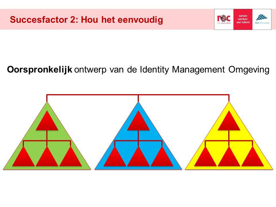 Succesfactor 2: Hou het eenvoudig Oorspronkelijk ontwerp van de Identity Management Omgeving