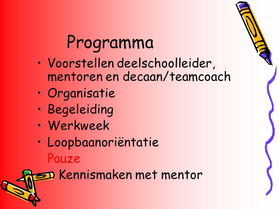 Programma Voorstellen deelschoolleider, mentoren en decaan/teamcoach Organisatie Begeleiding Werkweek Loopbaanoriëntatie Pauze Kennismaken met mentor