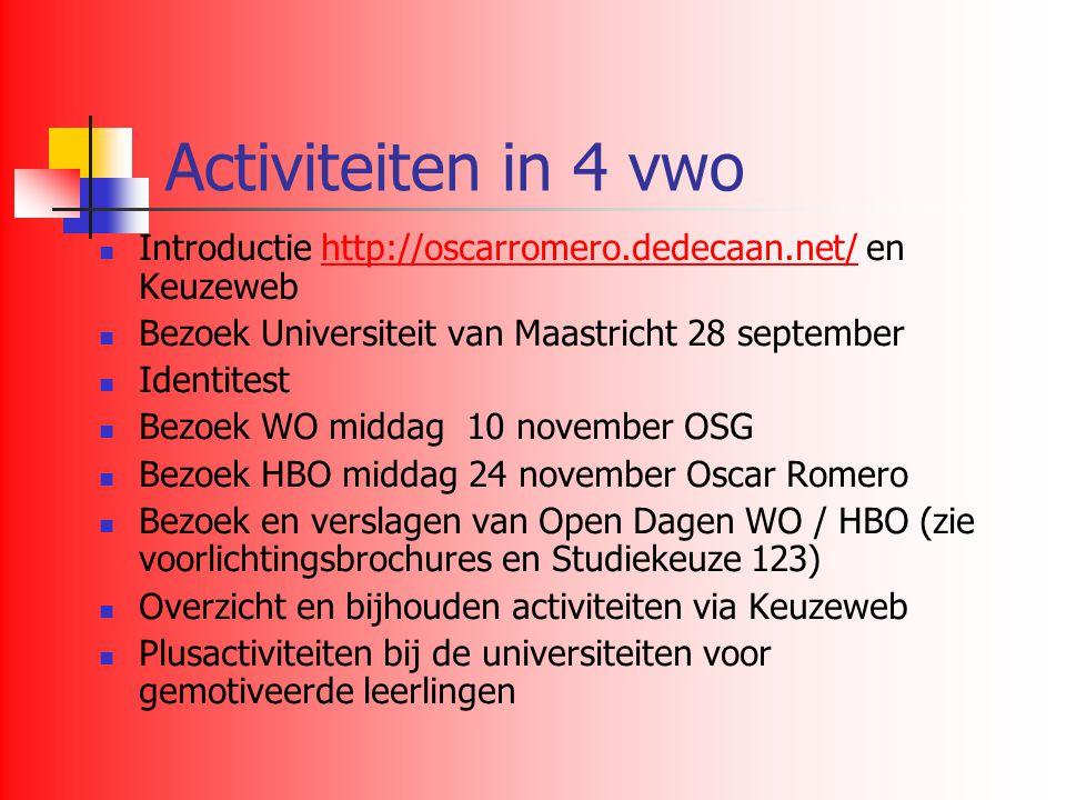Activiteiten in 4 vwo Introductie http://oscarromero.dedecaan.net/ en Keuzewebhttp://oscarromero.dedecaan.net/ Bezoek Universiteit van Maastricht 28 s