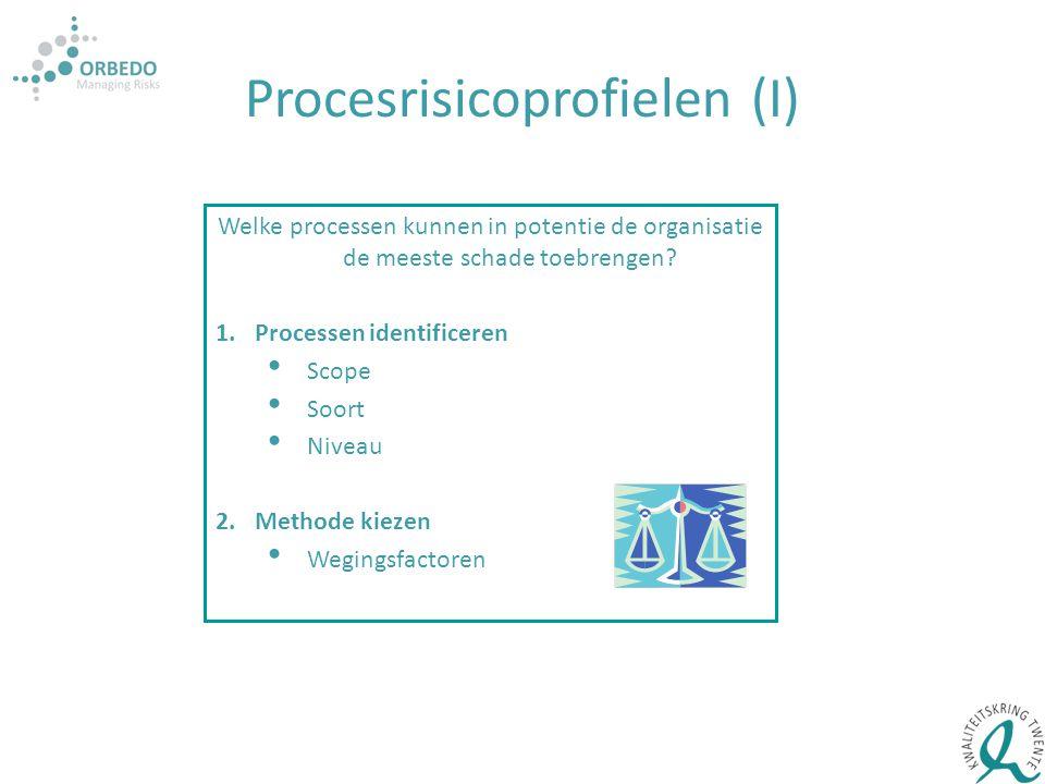 Procesrisicoprofielen (I) Welke processen kunnen in potentie de organisatie de meeste schade toebrengen? 1.Processen identificeren Scope Soort Niveau
