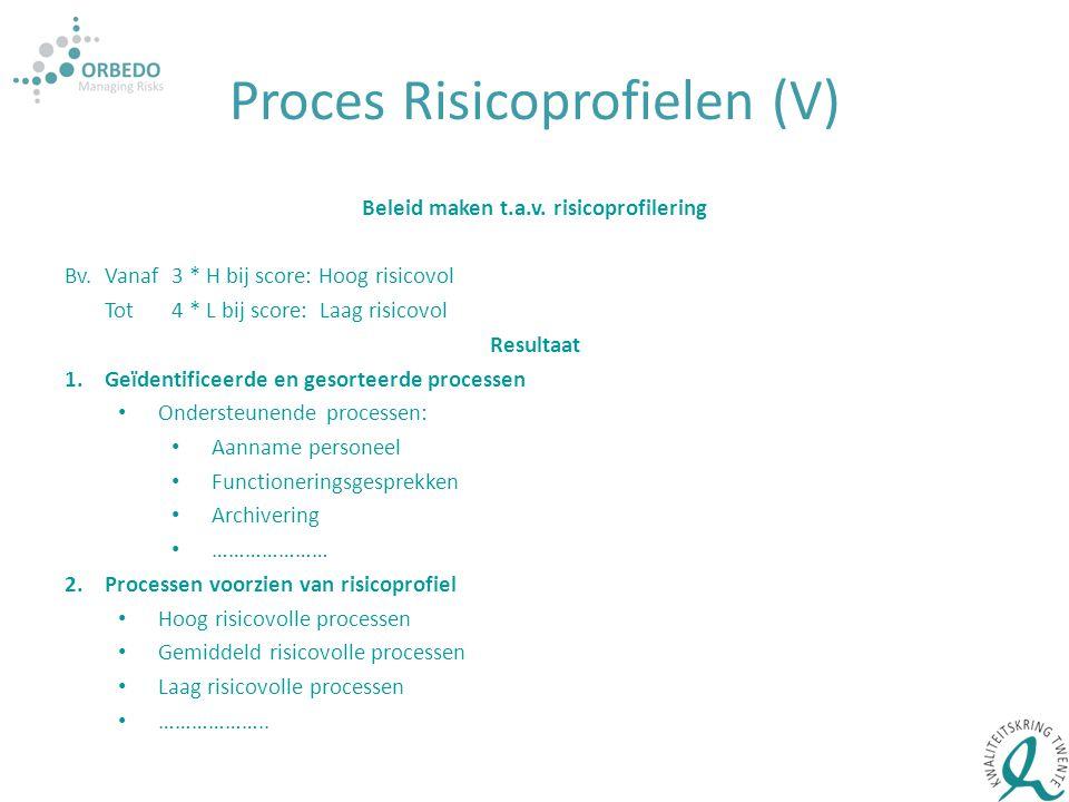 Proces Risicoprofielen (V) Beleid maken t.a.v. risicoprofilering Bv. Vanaf3 * H bij score: Hoog risicovol Tot4 * L bij score: Laag risicovol Resultaat