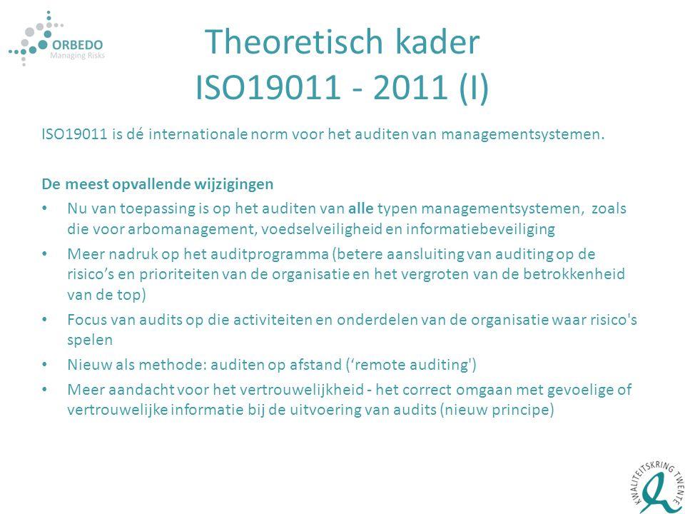 Theoretisch kader ISO19011 - 2011 (I) ISO19011 is dé internationale norm voor het auditen van managementsystemen. De meest opvallende wijzigingen Nu v