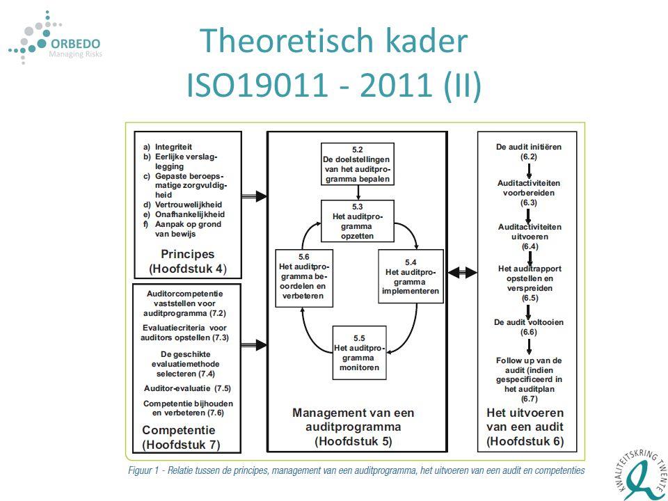 Theoretisch kader ISO19011 - 2011 (II)