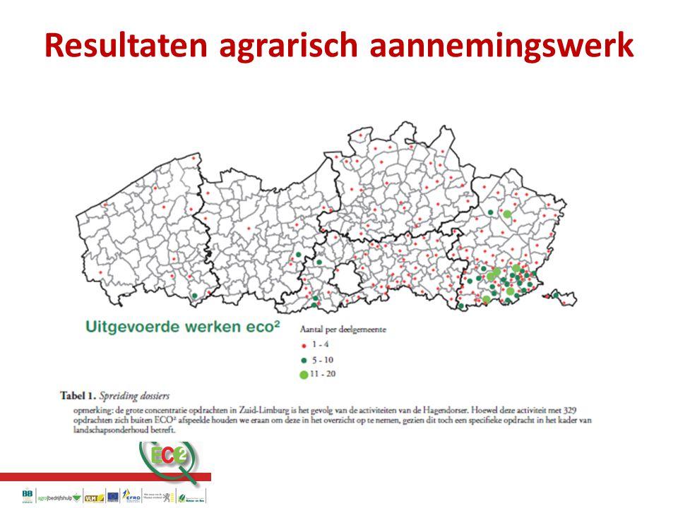 Resultaten agrarisch aannemingswerk