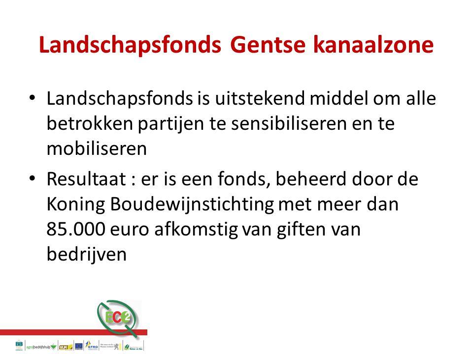 Landschapsfonds Gentse kanaalzone Landschapsfonds is uitstekend middel om alle betrokken partijen te sensibiliseren en te mobiliseren Resultaat : er is een fonds, beheerd door de Koning Boudewijnstichting met meer dan 85.000 euro afkomstig van giften van bedrijven