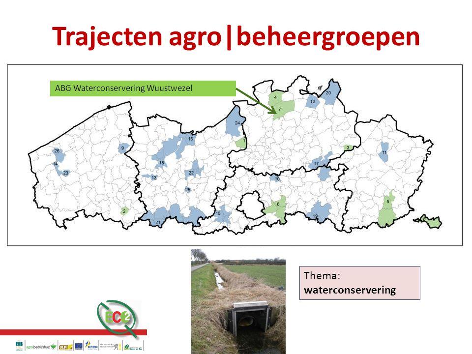 Trajecten agro|beheergroepen ABG Waterconservering Wuustwezel Thema: waterconservering
