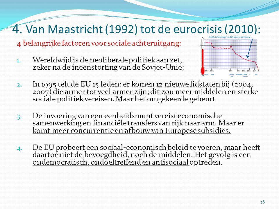 4. Van Maastricht (1992) tot de eurocrisis (2010): 4 belangrijke factoren voor sociale achteruitgang: 1. Wereldwijd is de neoliberale politiek aan zet