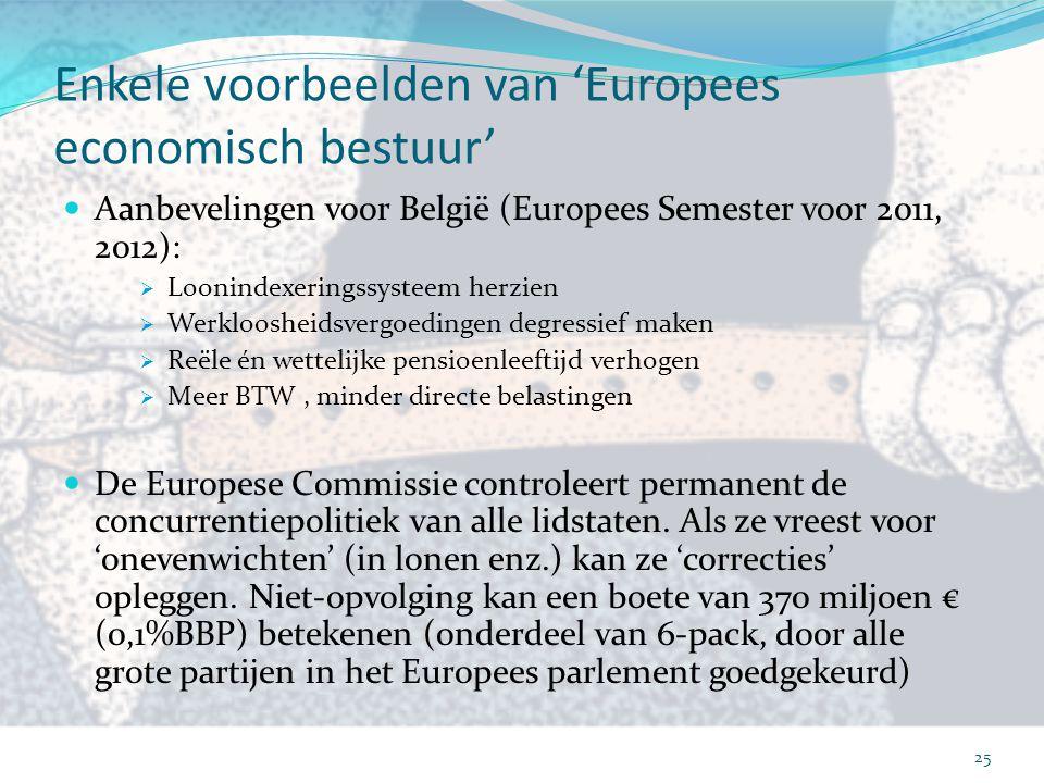 Enkele voorbeelden van 'Europees economisch bestuur' Aanbevelingen voor België (Europees Semester voor 2011, 2012):  Loonindexeringssysteem herzien 