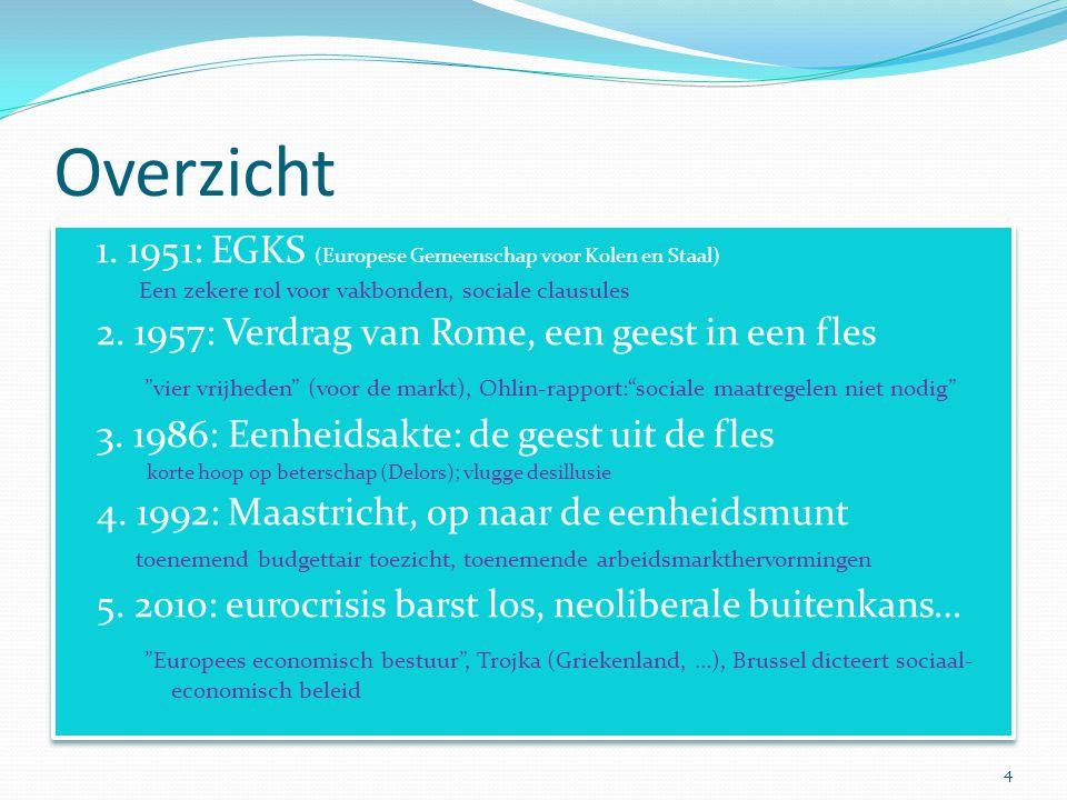 Overzicht 1. 1951: EGKS (Europese Gemeenschap voor Kolen en Staal) Een zekere rol voor vakbonden, sociale clausules 2. 1957: Verdrag van Rome, een gee