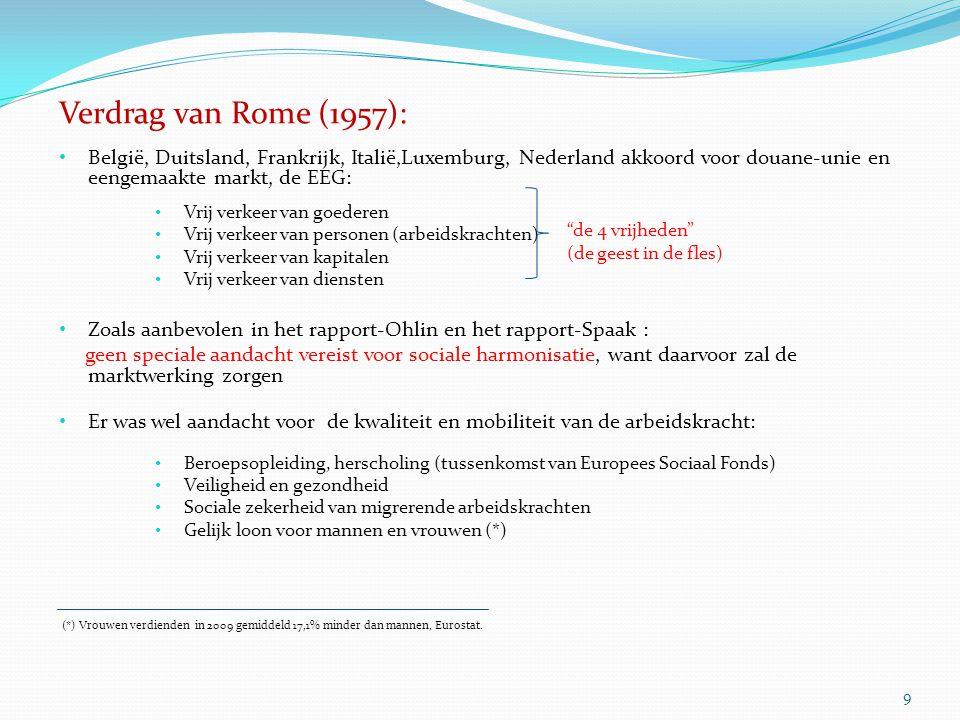 9 Verdrag van Rome (1957): België, Duitsland, Frankrijk, Italië,Luxemburg, Nederland akkoord voor douane-unie en eengemaakte markt, de EEG: Vrij verke