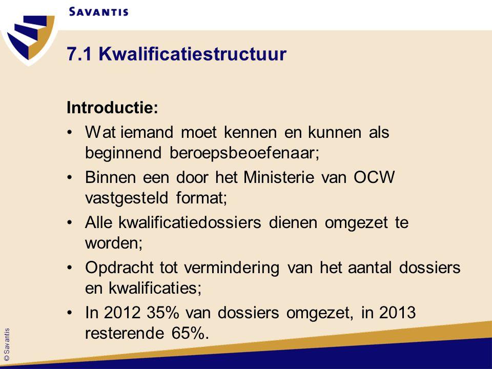 © Savantis 7.1 Kwalificatiestructuur Introductie: Wat iemand moet kennen en kunnen als beginnend beroepsbeoefenaar; Binnen een door het Ministerie van