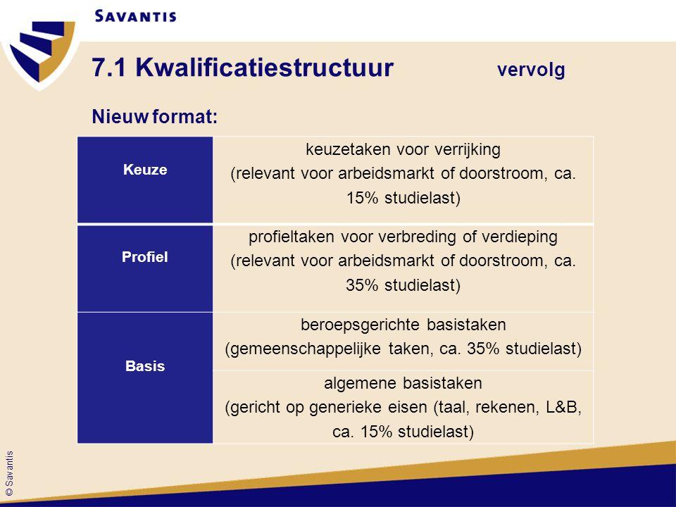 © Savantis 7.1 Kwalificatiestructuur vervolg Nieuw format: Keuze keuzetaken voor verrijking (relevant voor arbeidsmarkt of doorstroom, ca. 15% studiel