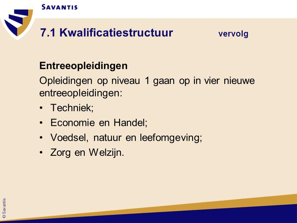 © Savantis 7.1 Kwalificatiestructuur vervolg Entreeopleidingen Opleidingen op niveau 1 gaan op in vier nieuwe entreeopleidingen: Techniek; Economie en