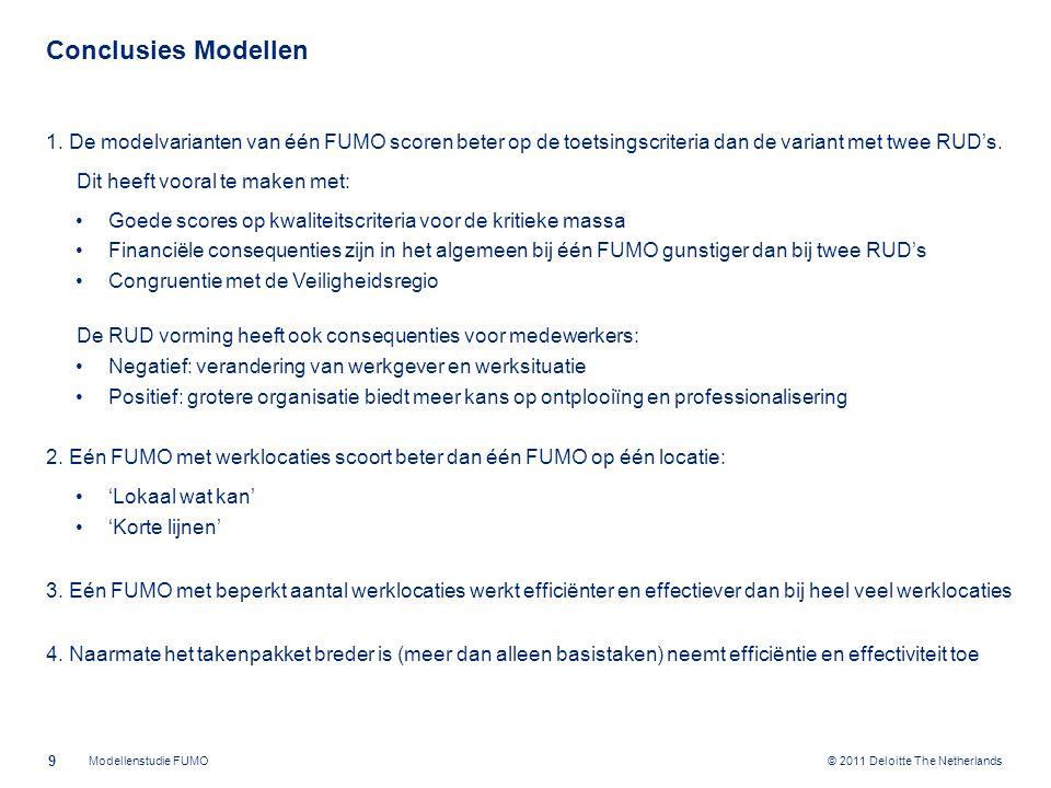 © 2011 Deloitte The Netherlands Conclusies Modellen 1. De modelvarianten van één FUMO scoren beter op de toetsingscriteria dan de variant met twee RUD