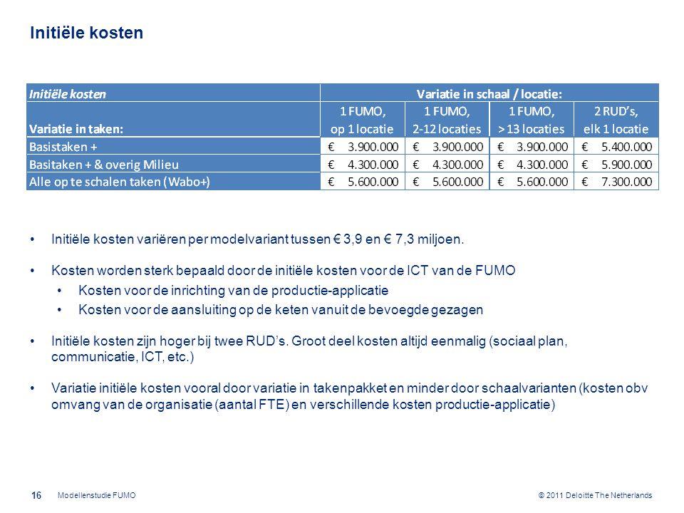 © 2011 Deloitte The Netherlands Initiële kosten Initiële kosten variëren per modelvariant tussen € 3,9 en € 7,3 miljoen. Kosten worden sterk bepaald d
