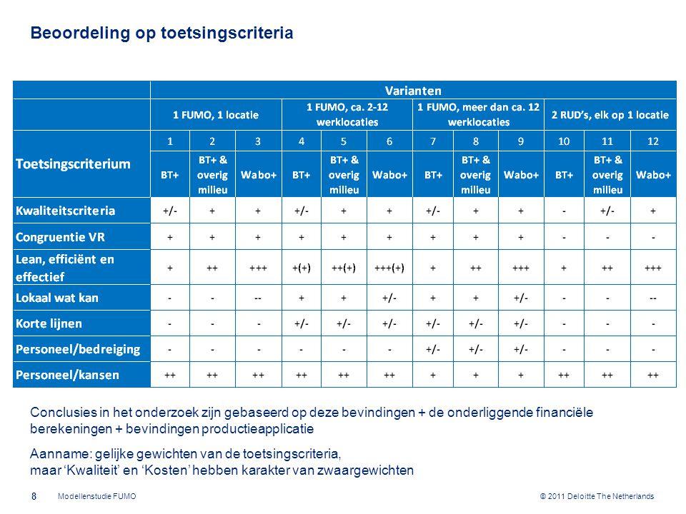 © 2011 Deloitte The Netherlands Beoordeling op toetsingscriteria 8 Modellenstudie FUMO Conclusies in het onderzoek zijn gebaseerd op deze bevindingen
