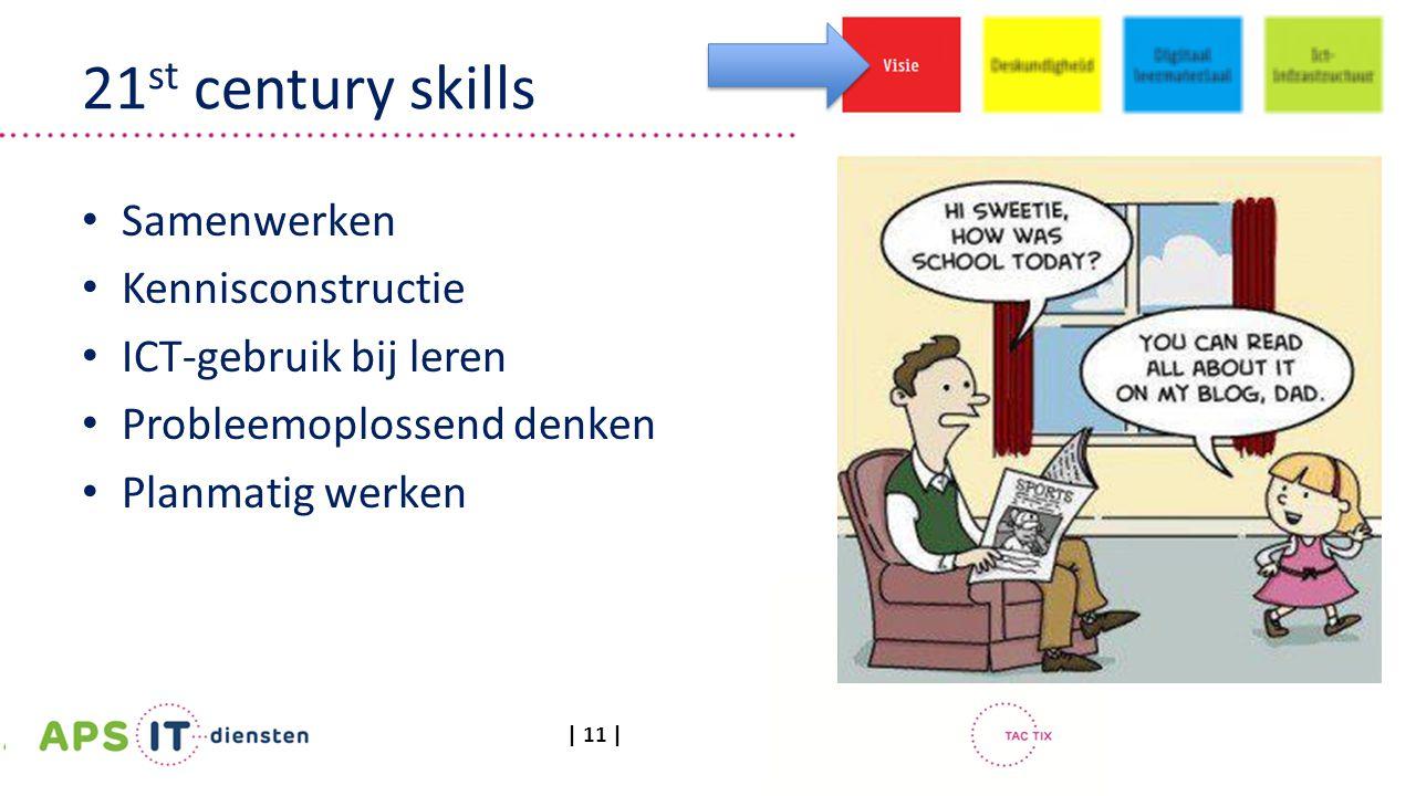 | 11 | Samenwerken Kennisconstructie ICT-gebruik bij leren Probleemoplossend denken Planmatig werken 21 st century skills