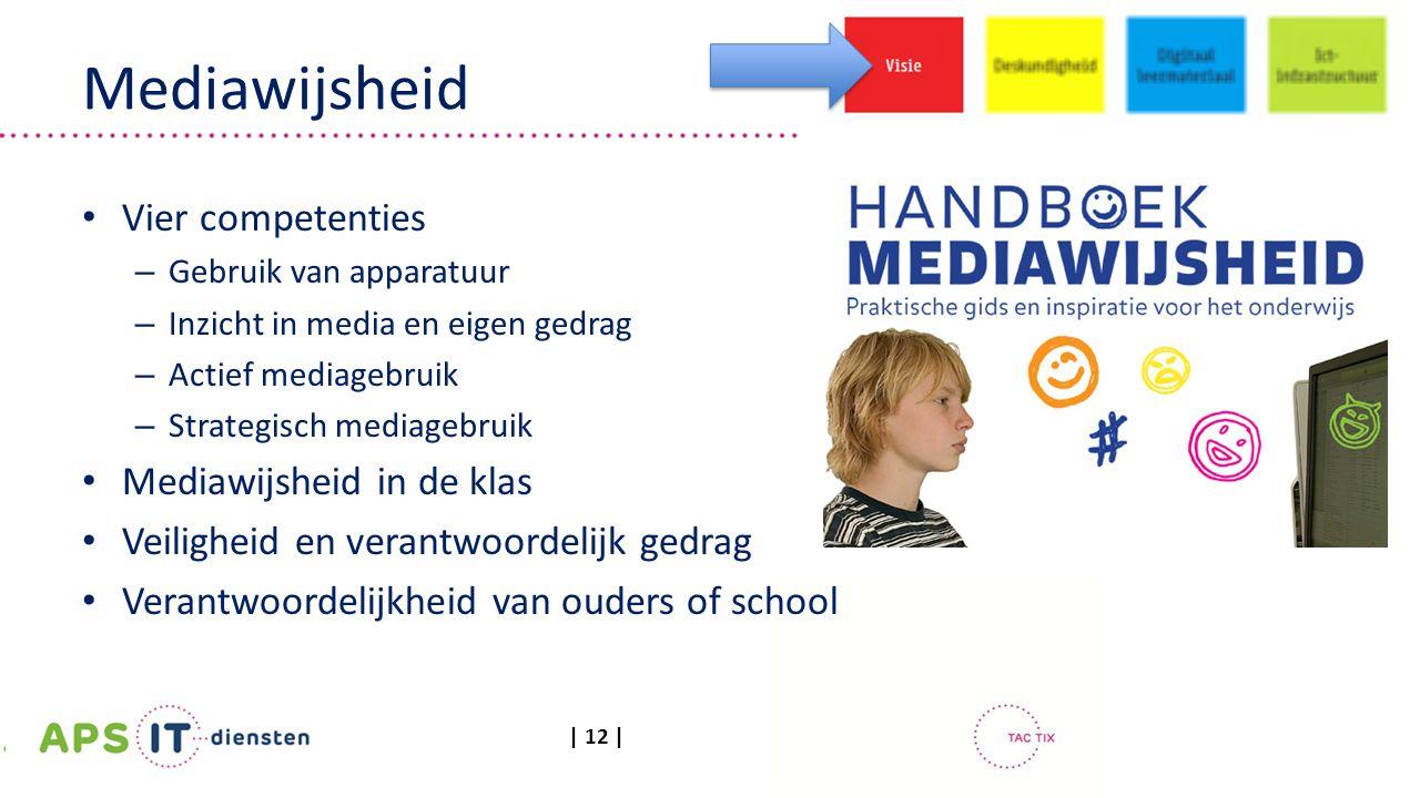 | 12 | Vier competenties – Gebruik van apparatuur – Inzicht in media en eigen gedrag – Actief mediagebruik – Strategisch mediagebruik Mediawijsheid in de klas Veiligheid en verantwoordelijk gedrag Verantwoordelijkheid van ouders of school Mediawijsheid