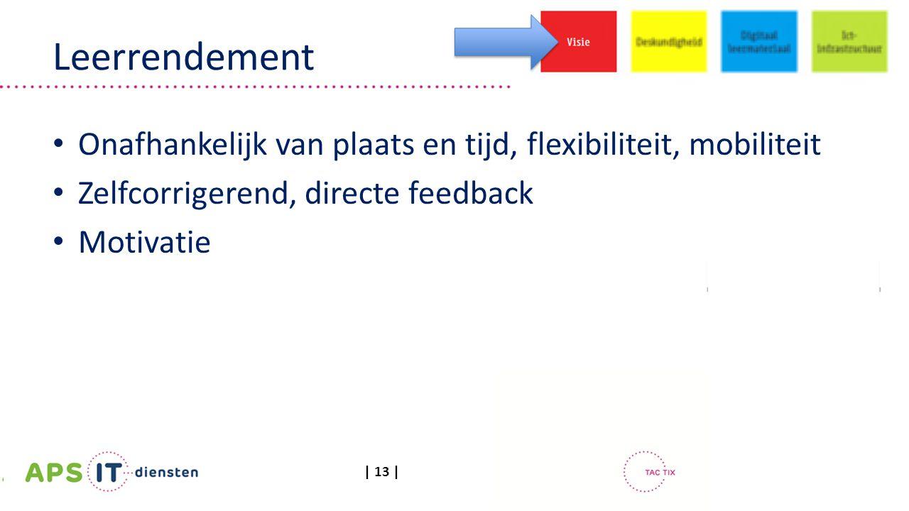 | 13 | Onafhankelijk van plaats en tijd, flexibiliteit, mobiliteit Zelfcorrigerend, directe feedback Motivatie Leerrendement