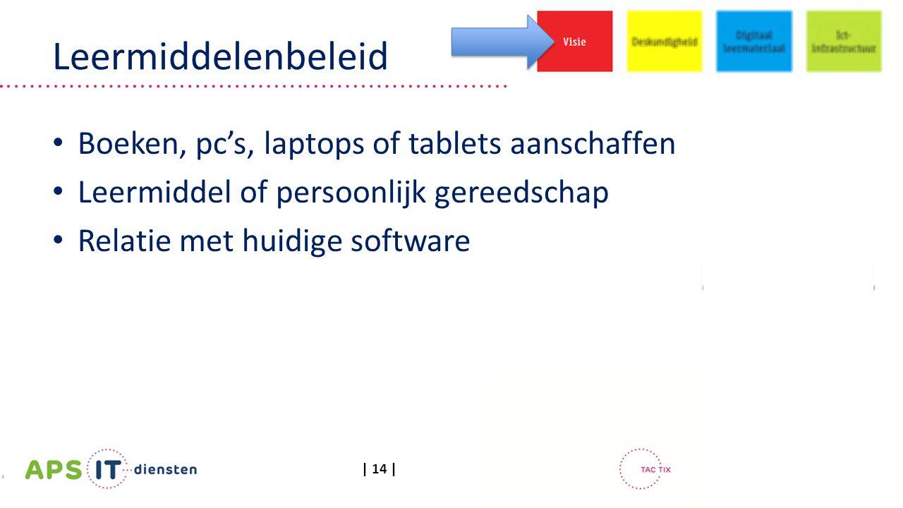 | 14 | Boeken, pc's, laptops of tablets aanschaffen Leermiddel of persoonlijk gereedschap Relatie met huidige software Leermiddelenbeleid