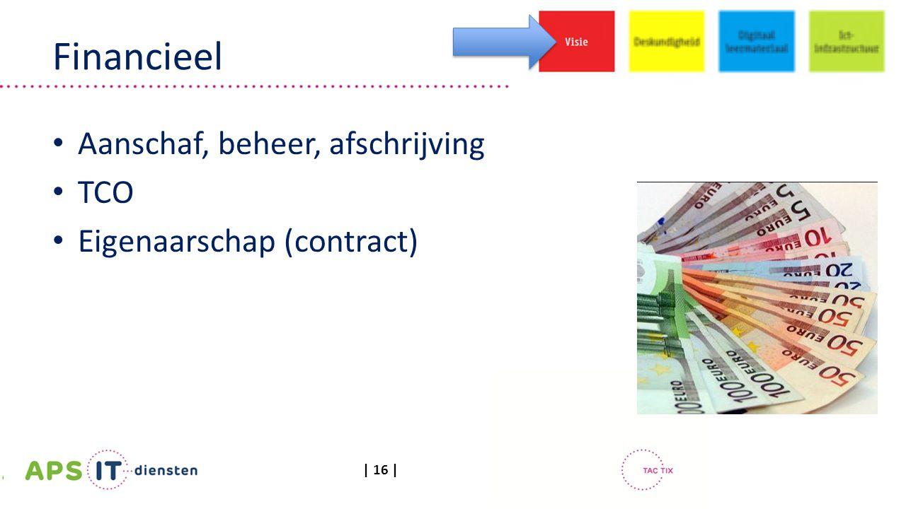 | 16 | Aanschaf, beheer, afschrijving TCO Eigenaarschap (contract) Financieel