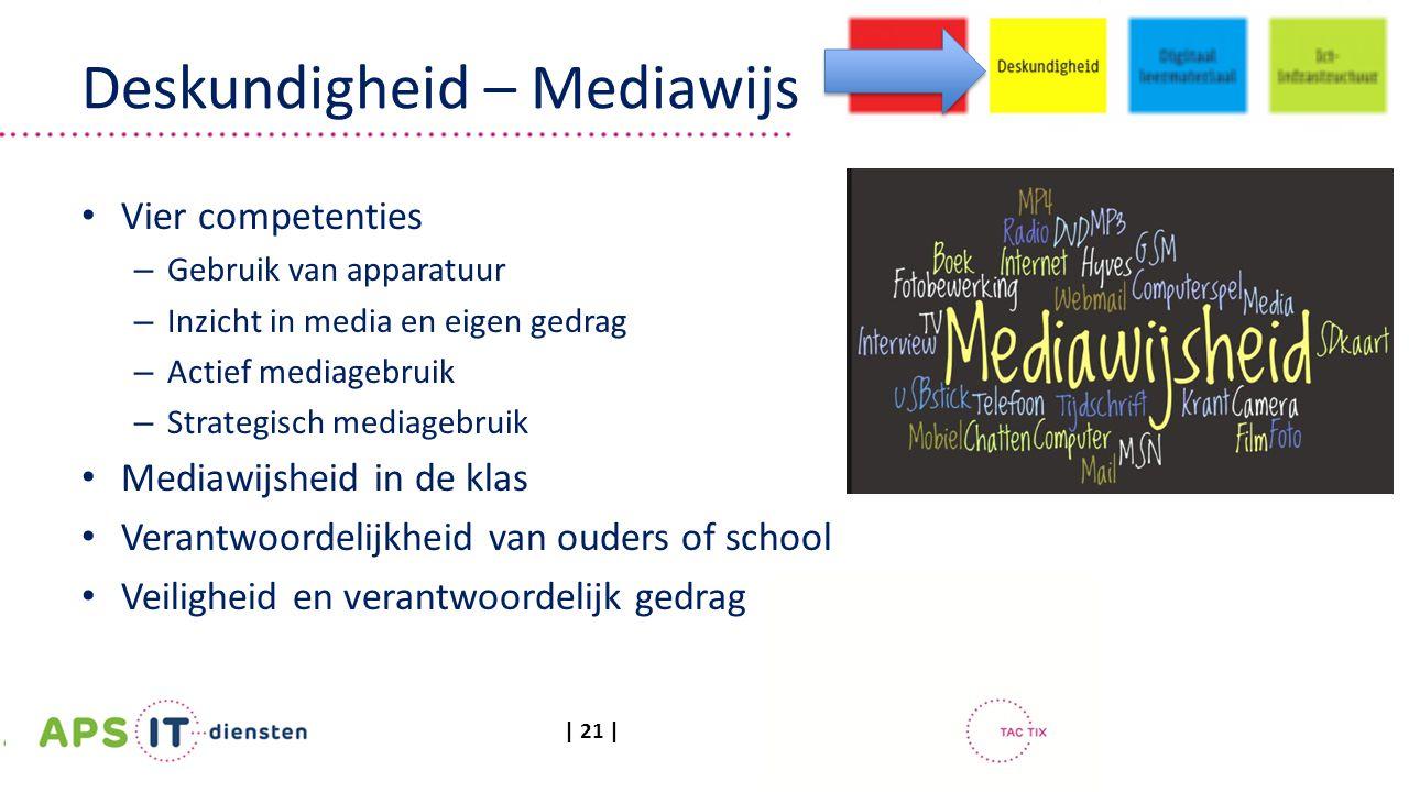 | 21 | Vier competenties – Gebruik van apparatuur – Inzicht in media en eigen gedrag – Actief mediagebruik – Strategisch mediagebruik Mediawijsheid in de klas Verantwoordelijkheid van ouders of school Veiligheid en verantwoordelijk gedrag Deskundigheid – Mediawijs