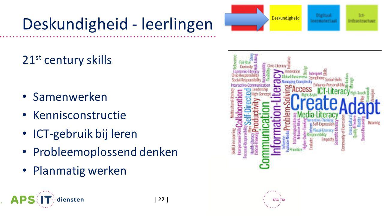 | 22 | 21 st century skills Samenwerken Kennisconstructie ICT-gebruik bij leren Probleemoplossend denken Planmatig werken Deskundigheid - leerlingen