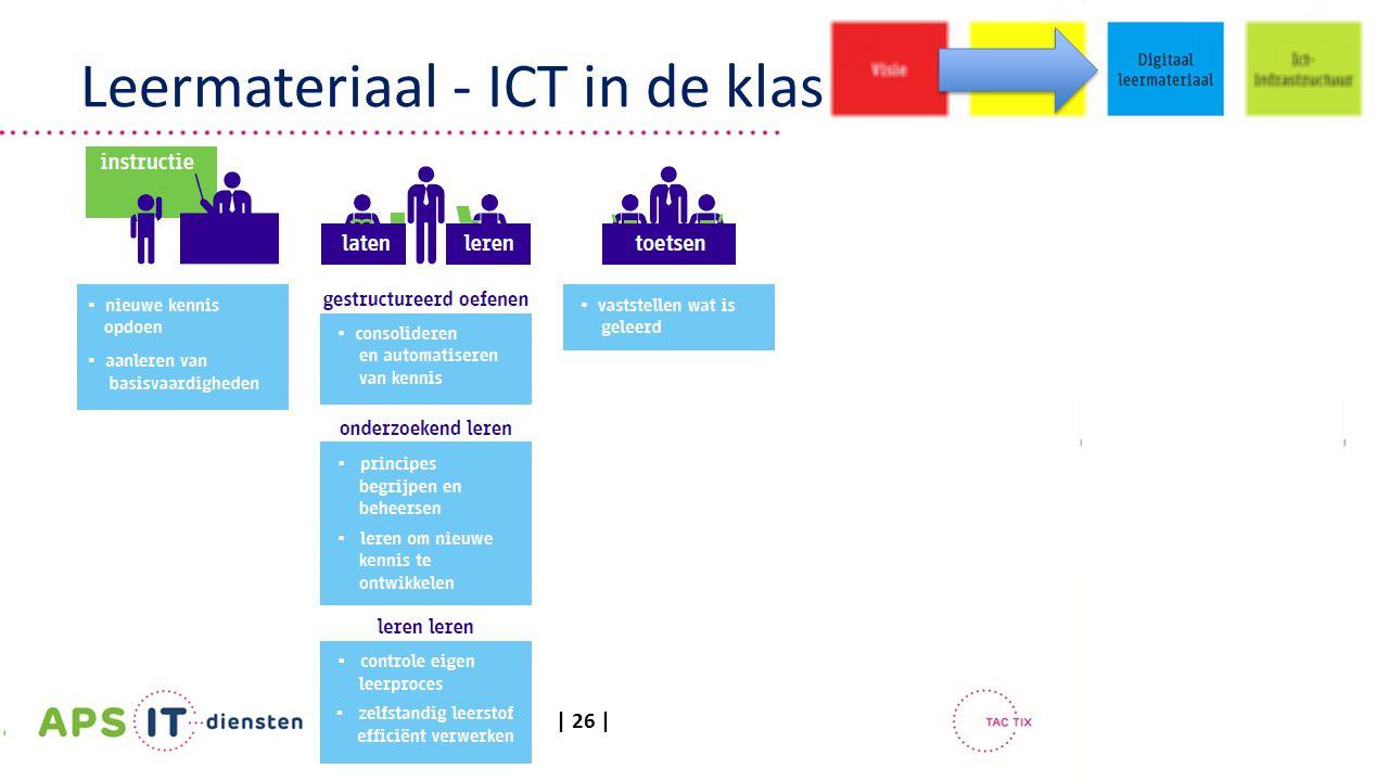 | 26 | Leermateriaal - ICT in de klas