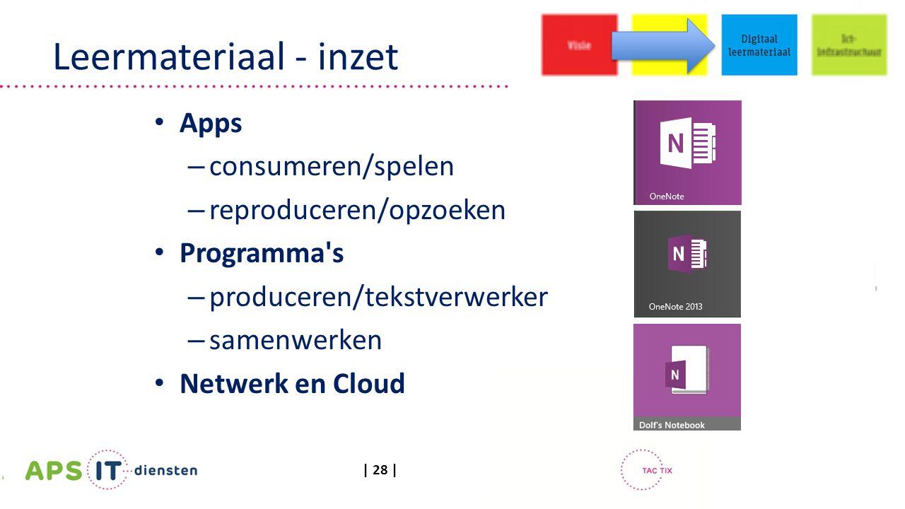 | 28 | Apps – consumeren/spelen – reproduceren/opzoeken Programma's – produceren/tekstverwerker – samenwerken Netwerk en Cloud Leermateriaal - inzet