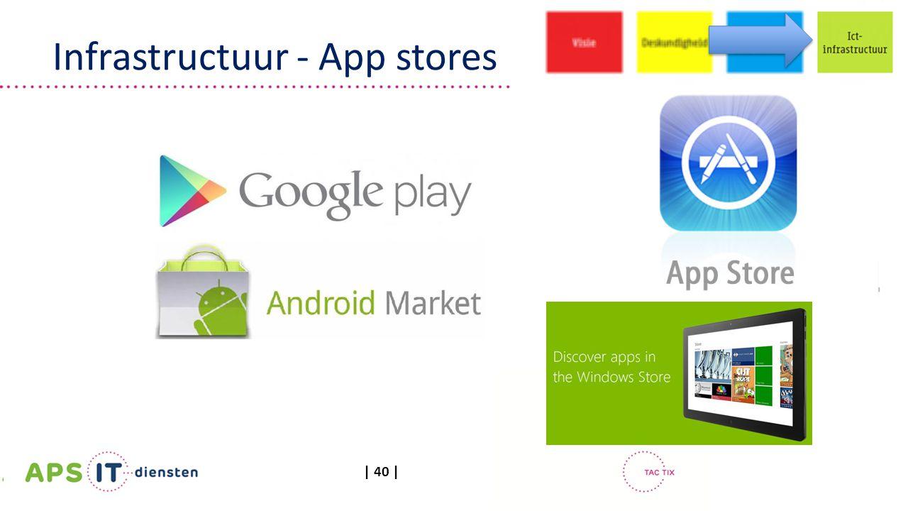 | 40 | Infrastructuur - App stores