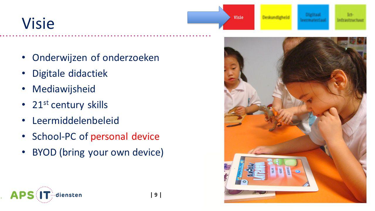 | 9 | Onderwijzen of onderzoeken Digitale didactiek Mediawijsheid 21 st century skills Leermiddelenbeleid School-PC of personal device BYOD (bring you