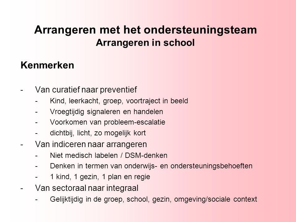 Arrangeren met het ondersteuningsteam Arrangeren in school Kenmerken -Van curatief naar preventief -Kind, leerkacht, groep, voortraject in beeld -Vroe
