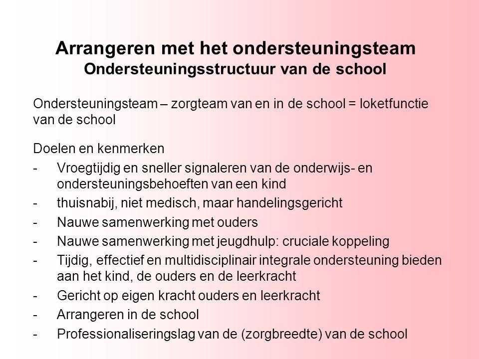 Arrangeren met het ondersteuningsteam Ondersteuningsstructuur van de school Ondersteuningsteam – zorgteam van en in de school = loketfunctie van de sc