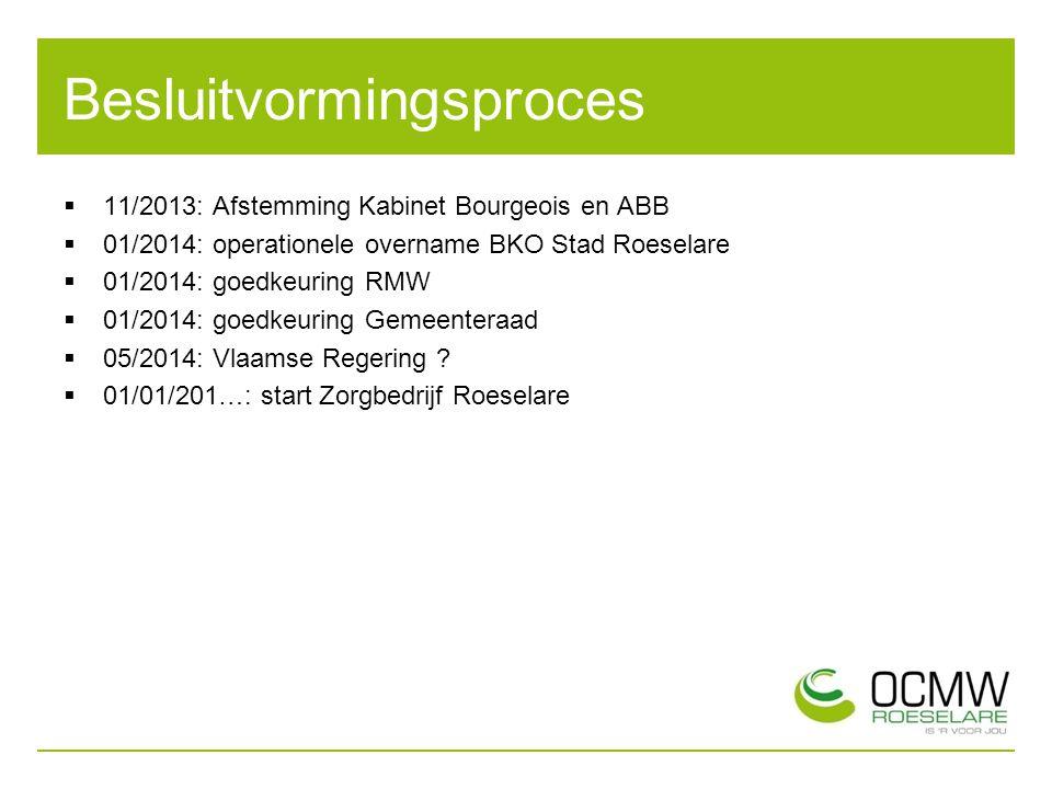 Besluitvormingsproces  11/2013: Afstemming Kabinet Bourgeois en ABB  01/2014: operationele overname BKO Stad Roeselare  01/2014: goedkeuring RMW  01/2014: goedkeuring Gemeenteraad  05/2014: Vlaamse Regering .
