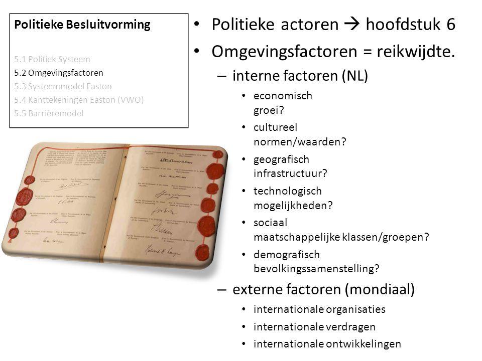 Politieke actoren  hoofdstuk 6 Omgevingsfactoren = reikwijdte. – interne factoren (NL) economisch groei? cultureel normen/waarden? geografisch infras