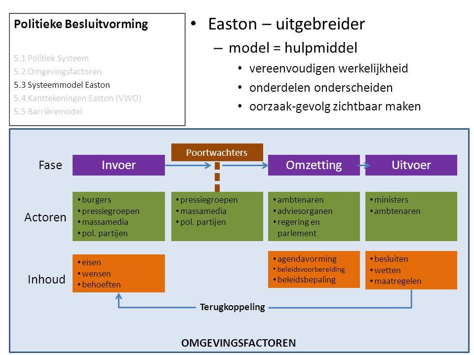 Easton – uitgebreider – model = hulpmiddel vereenvoudigen werkelijkheid onderdelen onderscheiden oorzaak-gevolg zichtbaar maken Fase Actoren Inhoud In