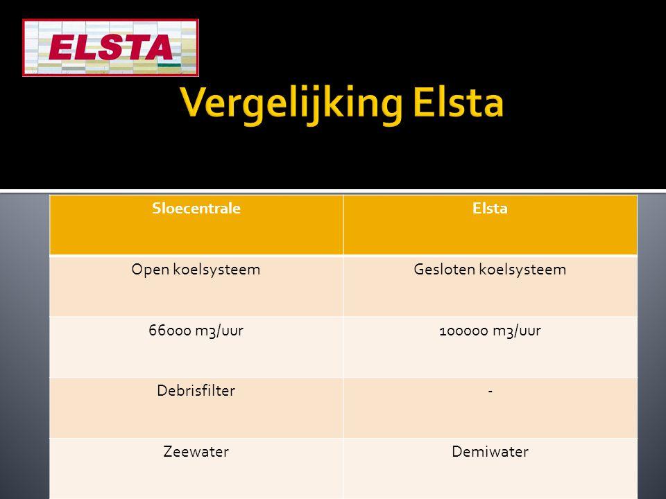 SloecentraleElsta Open koelsysteemGesloten koelsysteem 66000 m3/uur100000 m3/uur Debrisfilter- ZeewaterDemiwater
