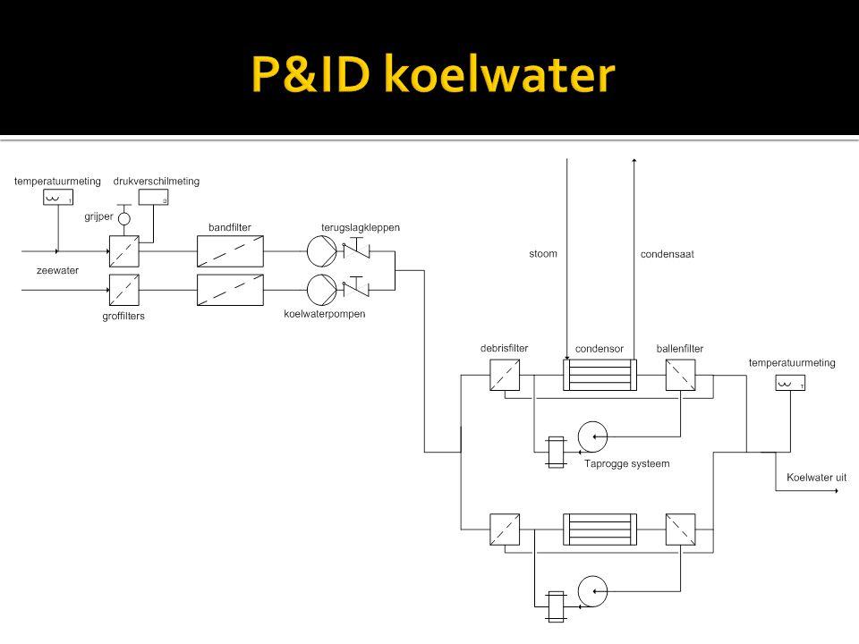 SloecentraleEPZ Open koelsysteem 66000 m3/uur1200000 m3/dag 50000 m3/ uur DebrisfilterMosselfilter Zeewater