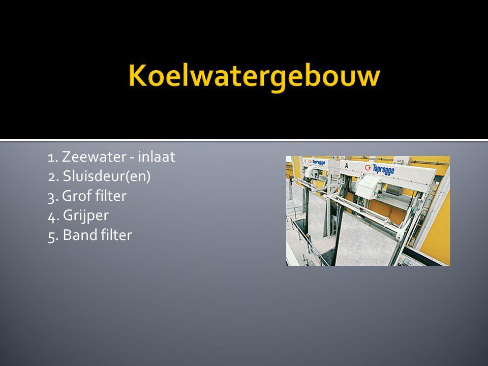 1. Zeewater - inlaat 2. Sluisdeur(en) 3. Grof filter 4. Grijper 5. Band filter