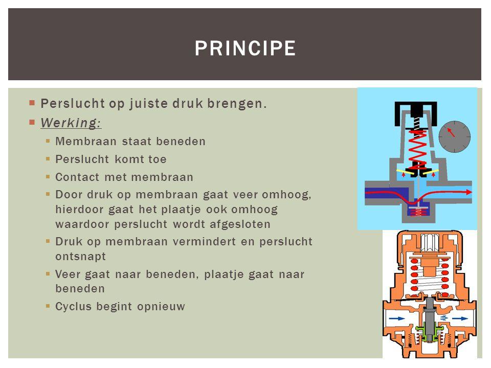  Perslucht op juiste druk brengen.  Werking:  Membraan staat beneden  Perslucht komt toe  Contact met membraan  Door druk op membraan gaat veer