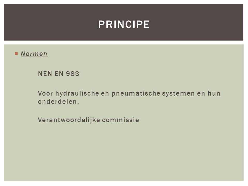  Normen NEN EN 983 Voor hydraulische en pneumatische systemen en hun onderdelen. Verantwoordelijke commissie PRINCIPE