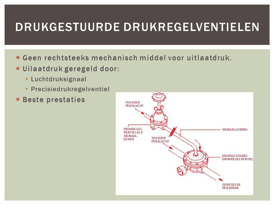  Geen rechtsteeks mechanisch middel voor uitlaatdruk.  Uilaatdruk geregeld door:  Luchtdruksignaal  Precisiedrukregelventiel  Beste prestaties DR
