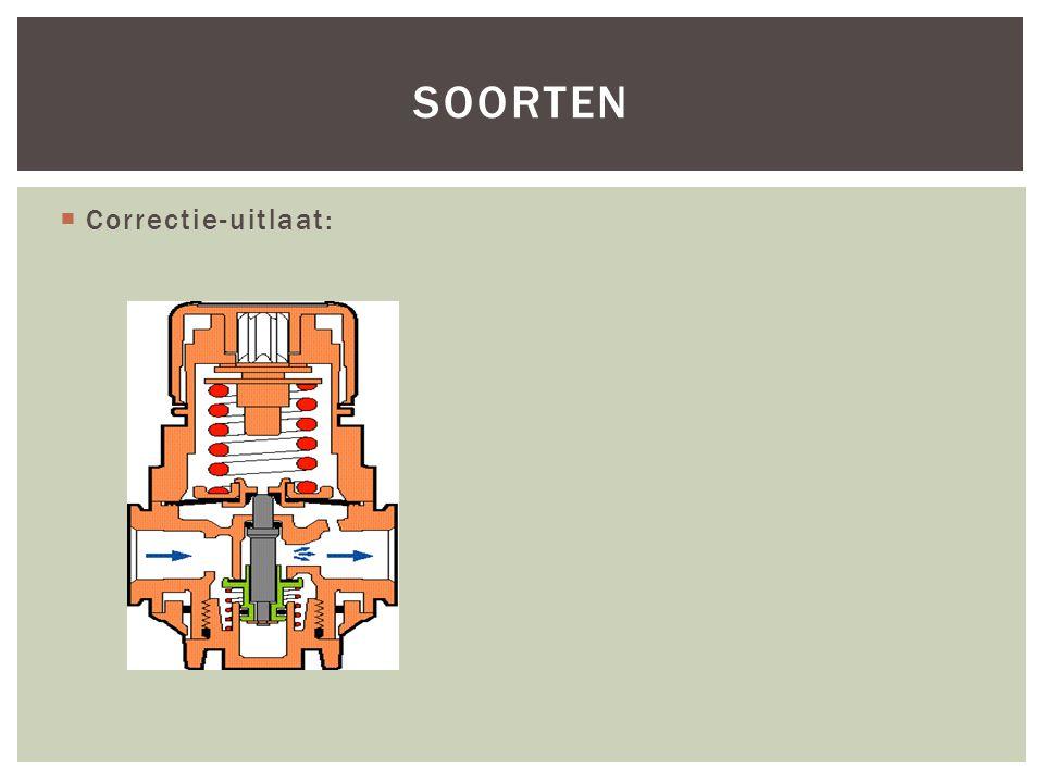  Elementen  1) instelknop  2) spindel  3) veer  4) membraan  5) medium  6) klep  7) persluchttoevoer  8) persluchtafvoer PRINCIPE