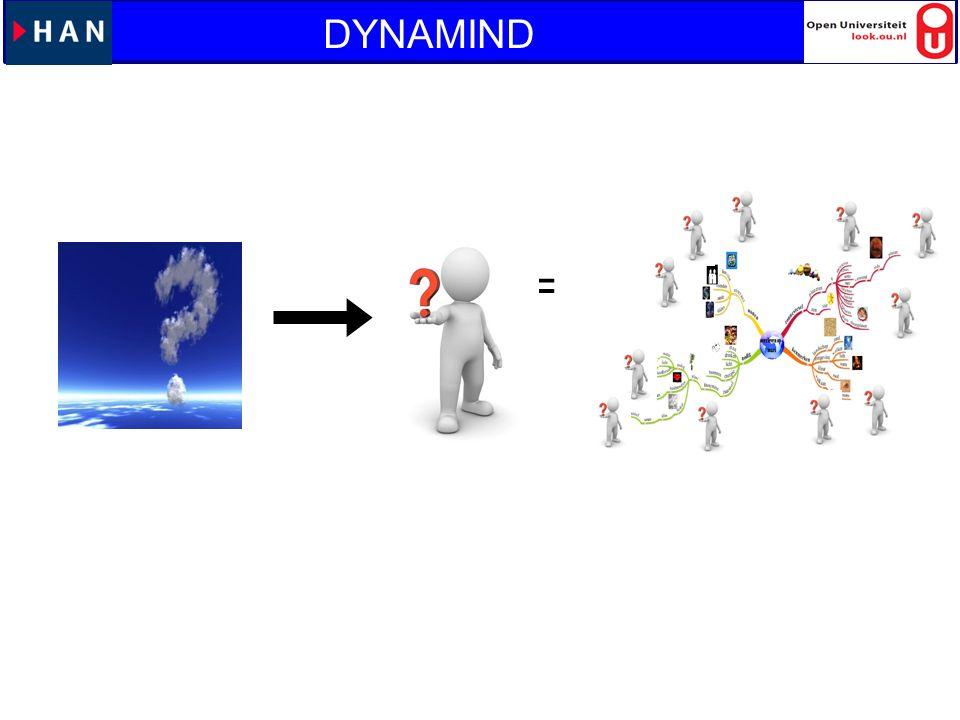 DYNAMIND =