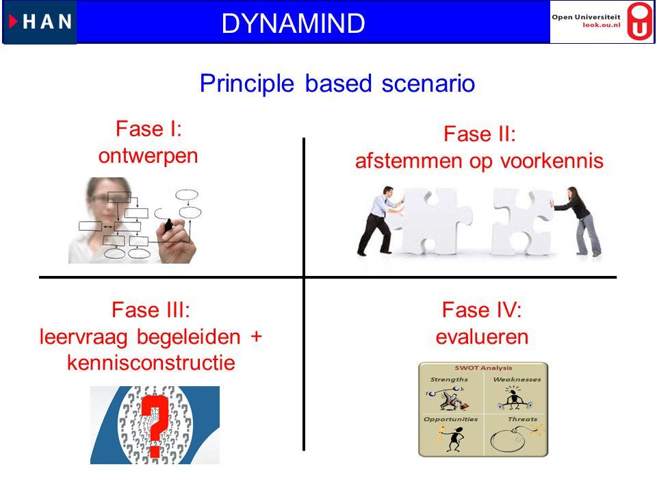 Principle based scenario Fase I: ontwerpen Fase II: afstemmen op voorkennis Fase III: leervraag begeleiden + kennisconstructie Fase IV: evalueren DYNA