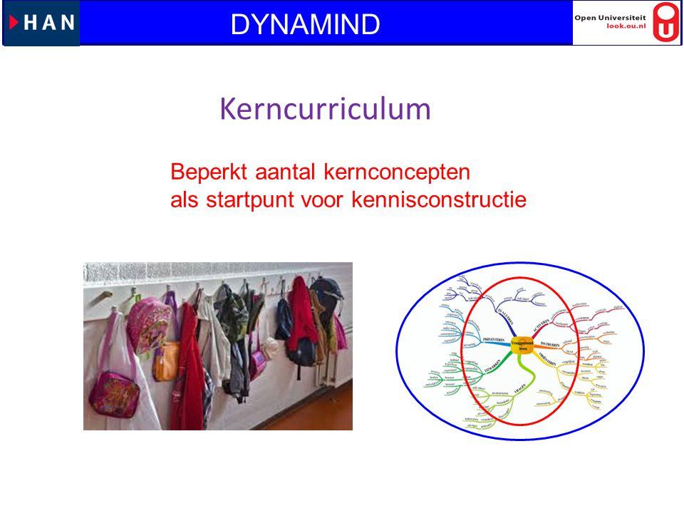 Kerncurriculum Beperkt aantal kernconcepten als startpunt voor kennisconstructie DYNAMIND