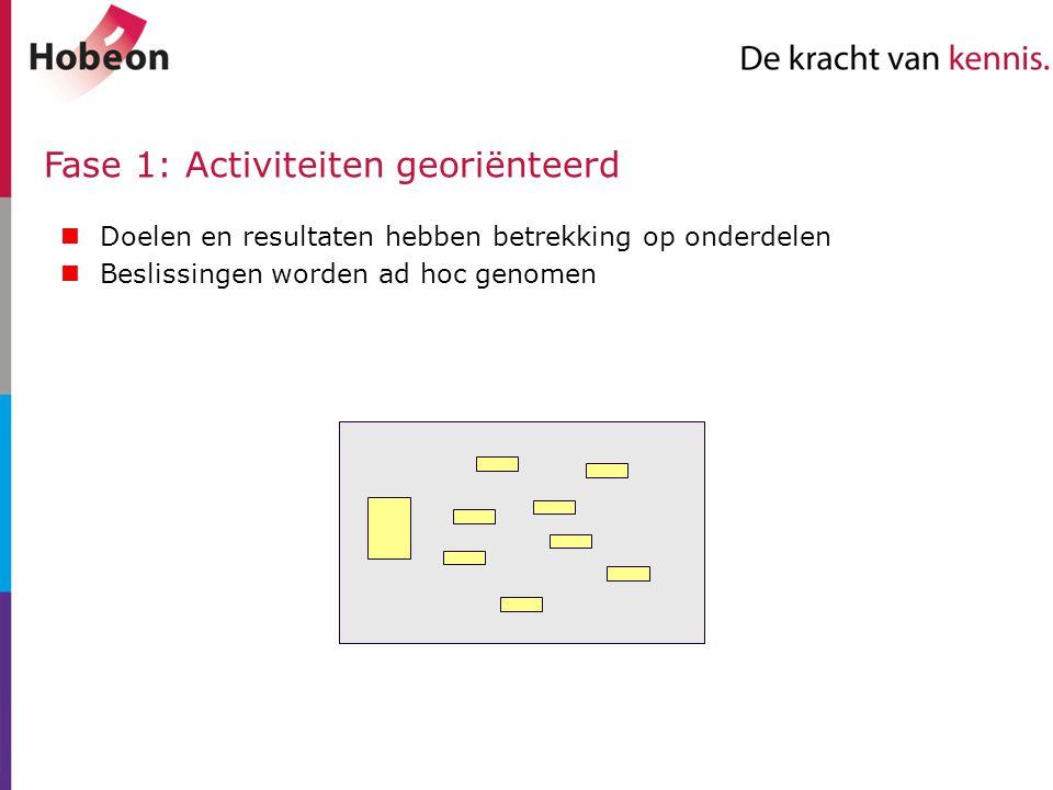 Fase 1: Activiteiten georiënteerd Doelen en resultaten hebben betrekking op onderdelen Beslissingen worden ad hoc genomen