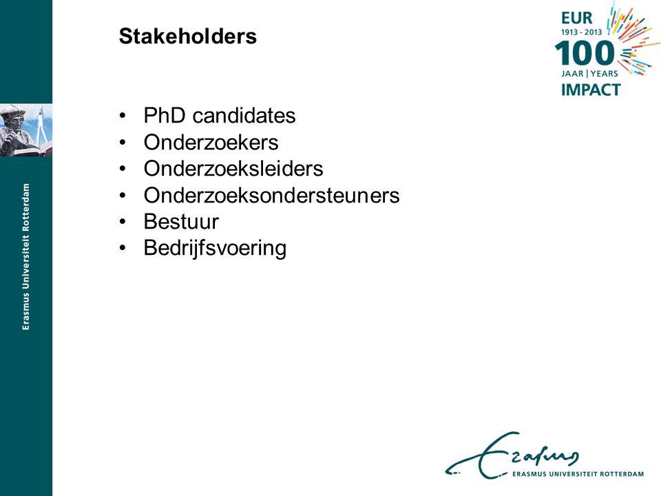 Stakeholders PhD candidates Onderzoekers Onderzoeksleiders Onderzoeksondersteuners Bestuur Bedrijfsvoering